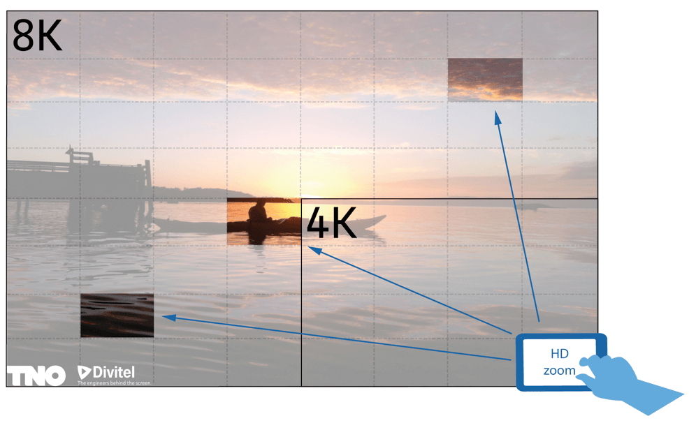 Divitel and TNO bring first scalable 4K to life!