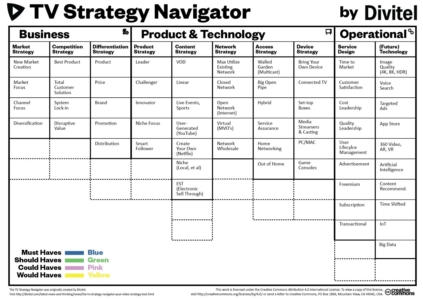 TV Strategy Navigator