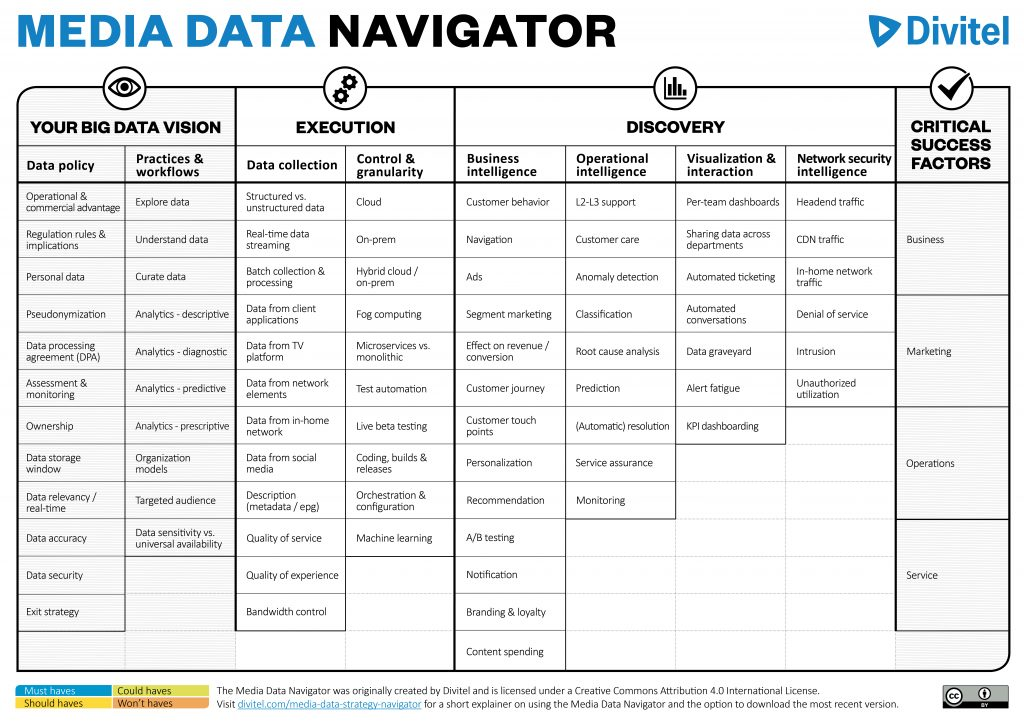 Divitel's Media Data Navigator 2019