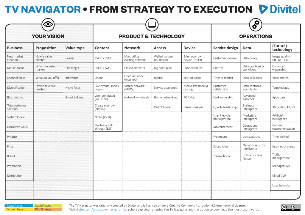 Divitel's TV Strategy Navigator (tool)