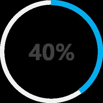 40% carbon reduction